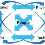 human-factors